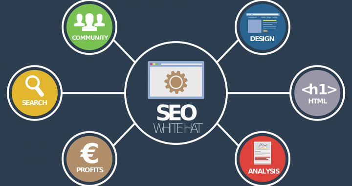 What is SEO for WordPress?